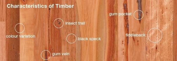 Australian Standards - Timber Grading For Timber Flooring